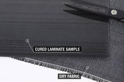 120g Plain Weave Black Innegra S Cloth
