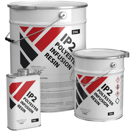 IP2 Polyester Infusion Resin (ISO) - Range of Pack Sizes