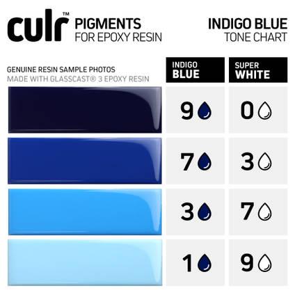 CULR Epoxy Pigment - Indigo Blue Tone Chart