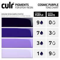 Cosmic Purple CULR Epoxy Pigment Colour Chart Thumbnail