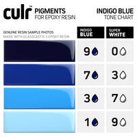 CULR Epoxy Pigment - Indigo Blue Tone Chart Thumbnail