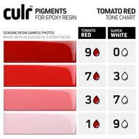 CULR Epoxy Pigment - Tomato Red Tone Chart Thumbnail